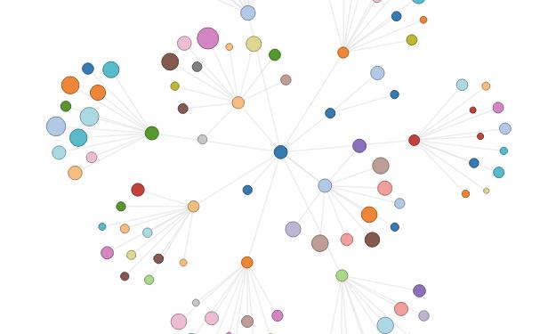 Goal Setting - Node Network